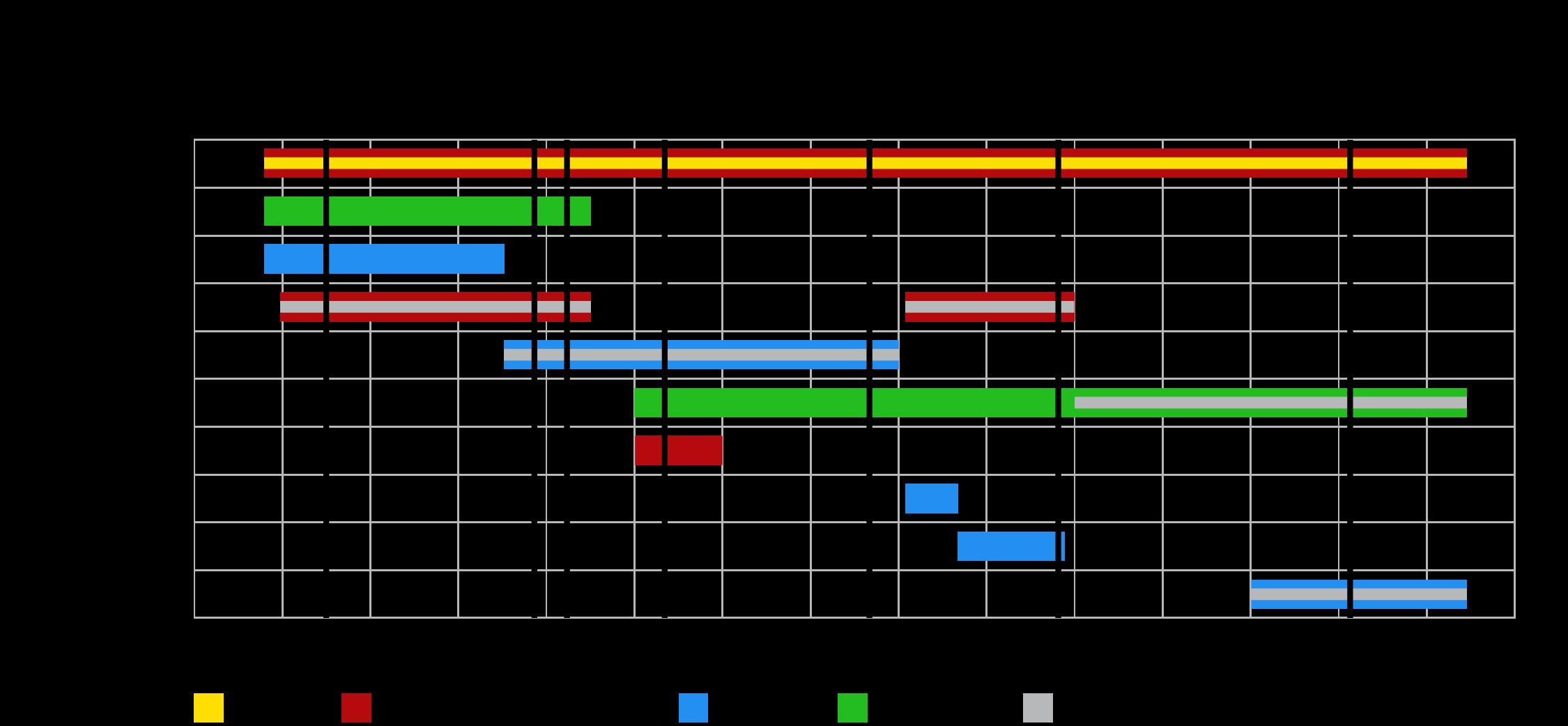 timeline-01